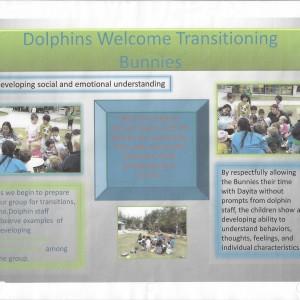 CDC Document 6